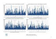 Hydrologie : bilan de l'année 2018