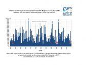 Suivis : un mois de janvier extrêmement sec