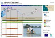 Inventaires de l'Ichtyofaune réalisés dans l'estuaire de la Loire