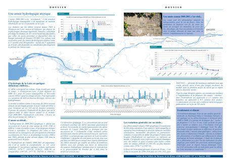 Une année hydrologique atypique (dossier Lettre 4, janvier 2002 - format PDF)