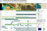 Inventaire simplifié des données topo-bathymétriques sur la Loire et sa plaine alluviale, de la Maine à la mer - octobre 2017